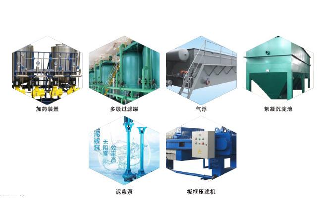 矿山污水处理工程